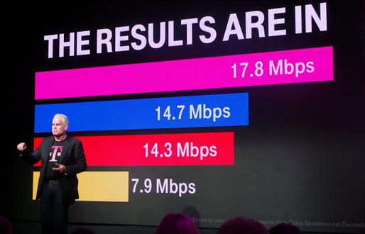 T-Mobile-Uncarrier-4.0-CES-2014-CES2014-Numbers